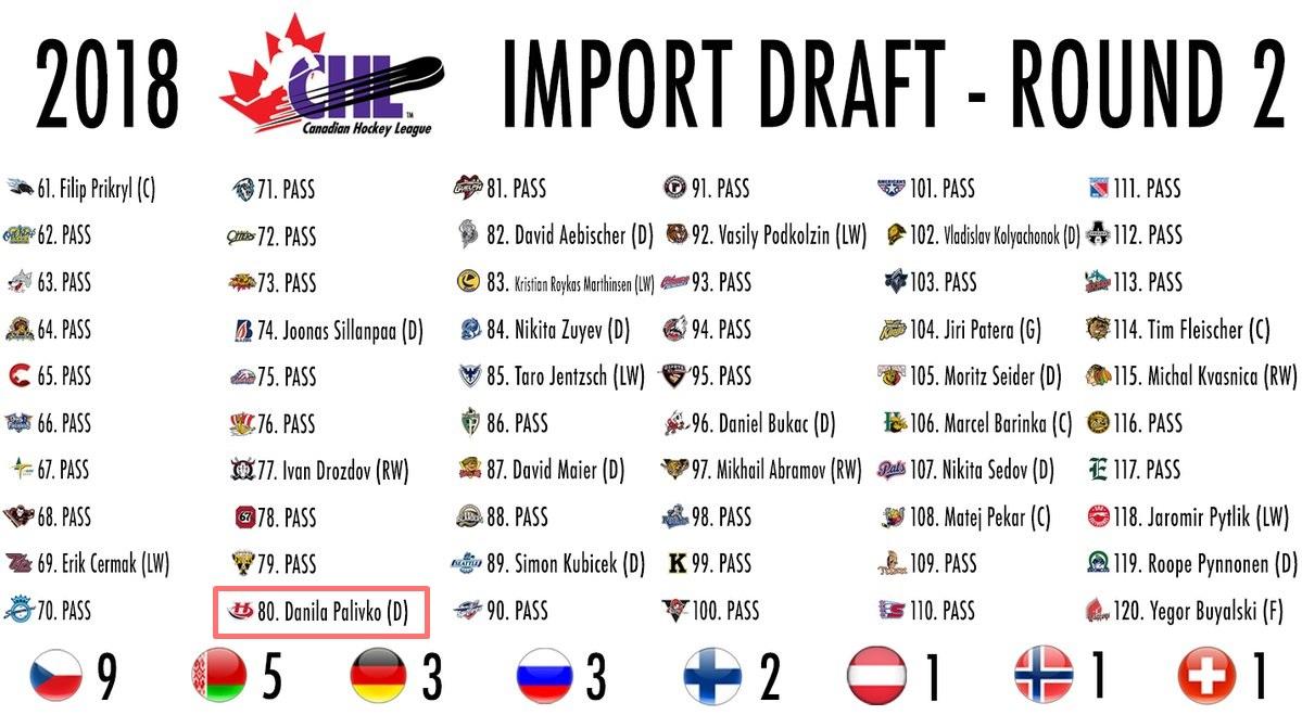 draft11