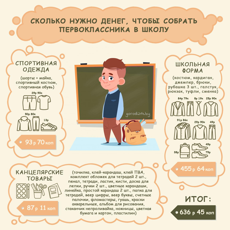 infahrafika_shkola
